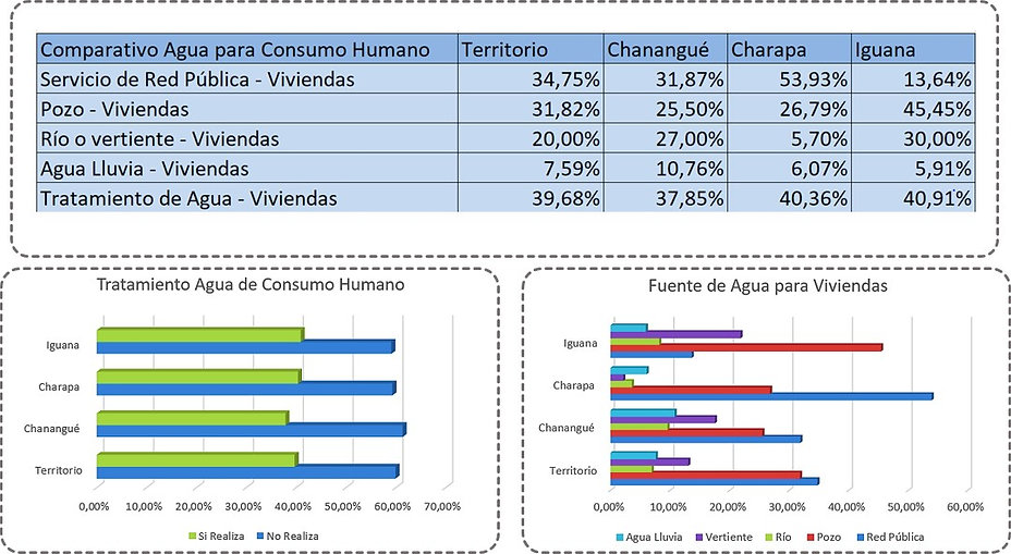 aguas consumo_comparativo.JPG