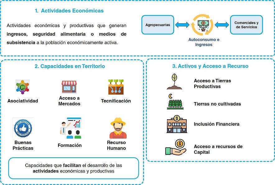 Capital Economico.jpg