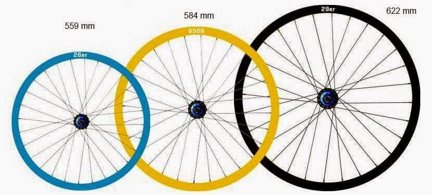roues-26-27,5-29-pouces.jpg