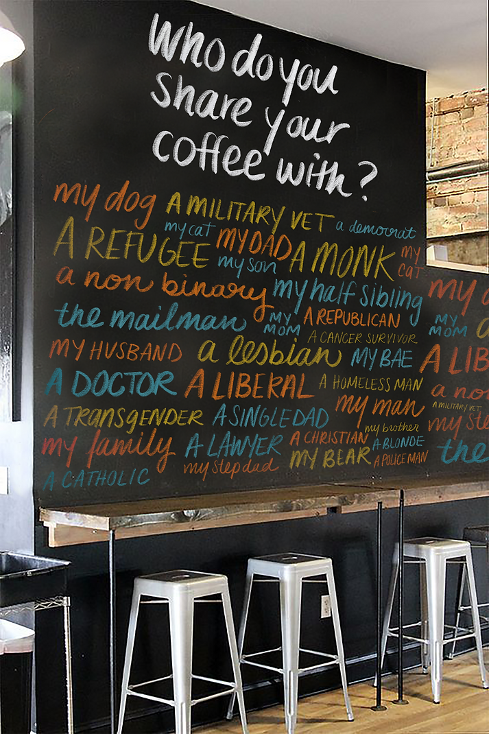 whodoyousharecoffeewith_png.png