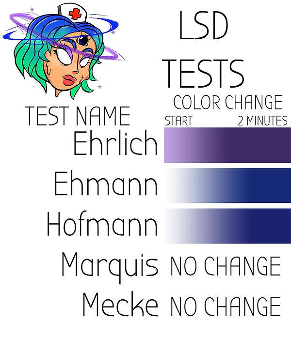 LSD%20CARD_edited.jpg