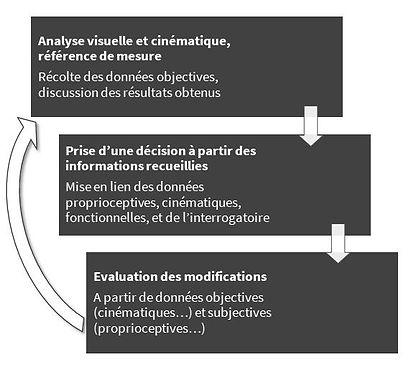 Protocole_étude_posturale.jpg
