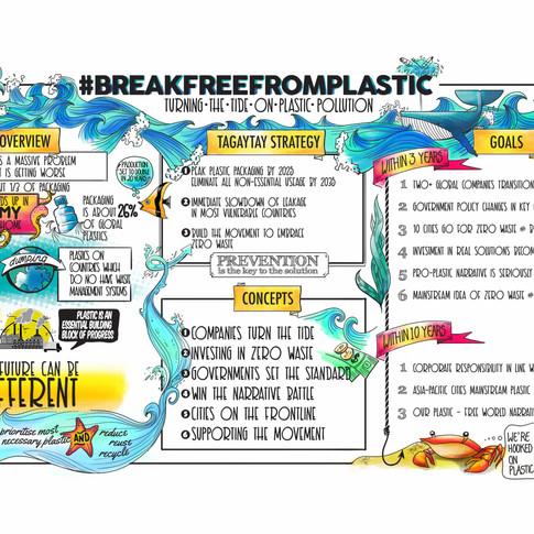 Tagaytay plastics strategy