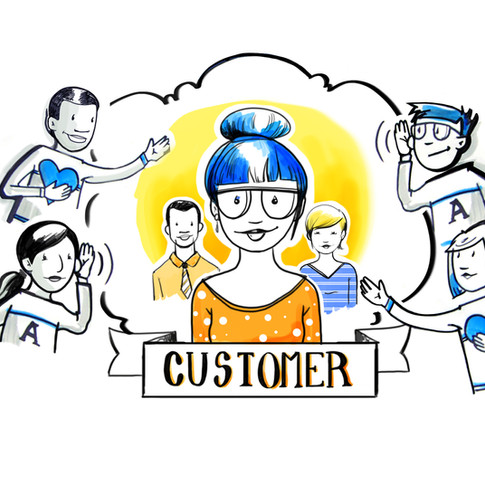 Allianz Customer