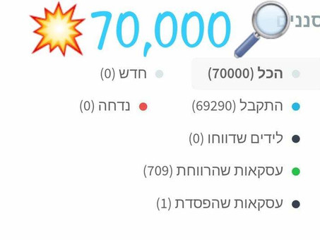 70,000 עסקים רשומים בפינדרלה !!!