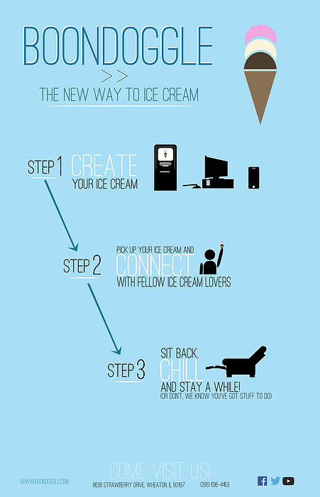 Ice Cream Company Poster