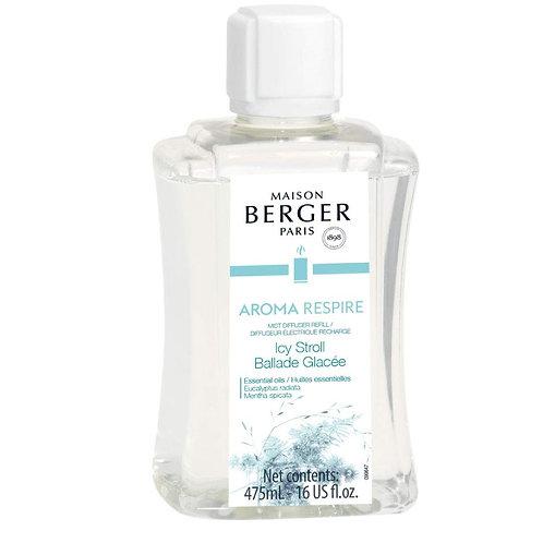 Aroma Respire Mist Diffuser Fragrance
