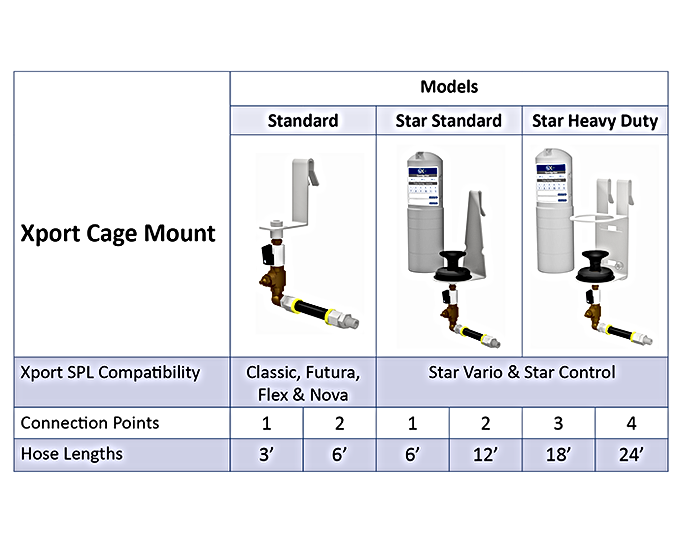 Xport-Cage-Mount-Big.png