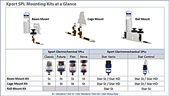 Xport-Mounting-Kits-at-a-Glance_chart_bi