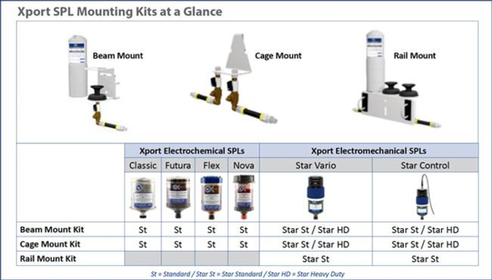 Xport-Mounting-Kits-at-a-Glance_chart_bi