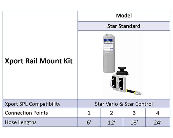 Xport-Rail-Mount-Kit-Big (2).png