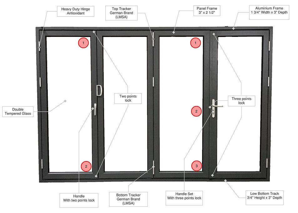 Bifold Door Call outs.jpg