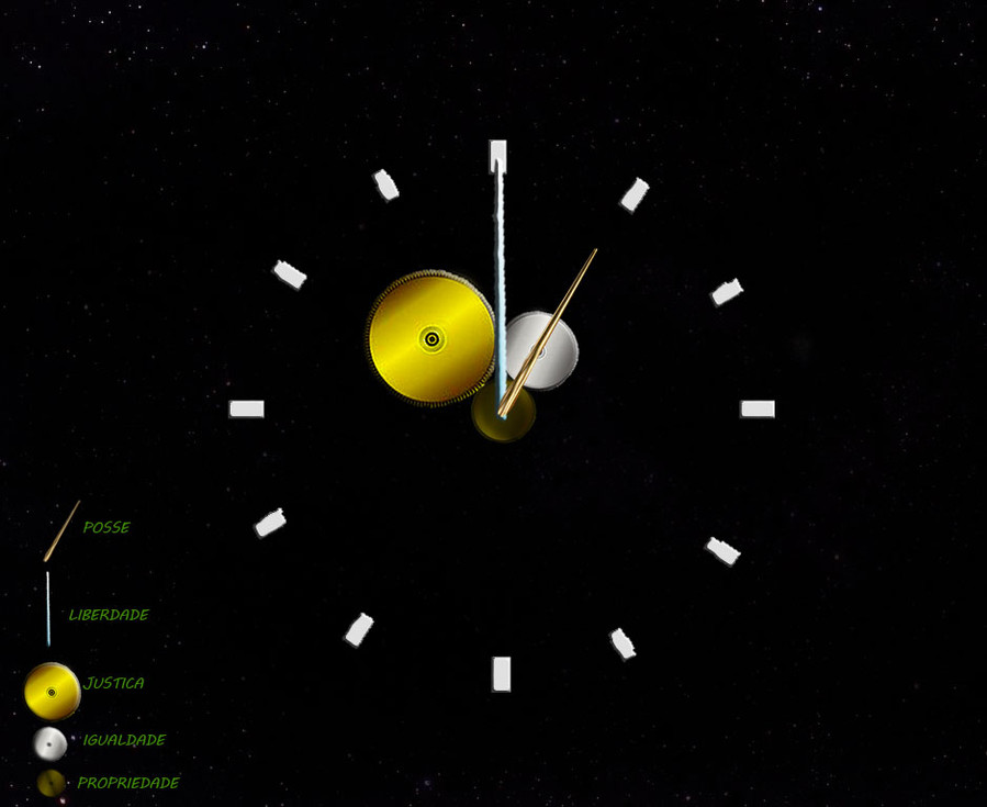 The Work: A Clock in the Universe