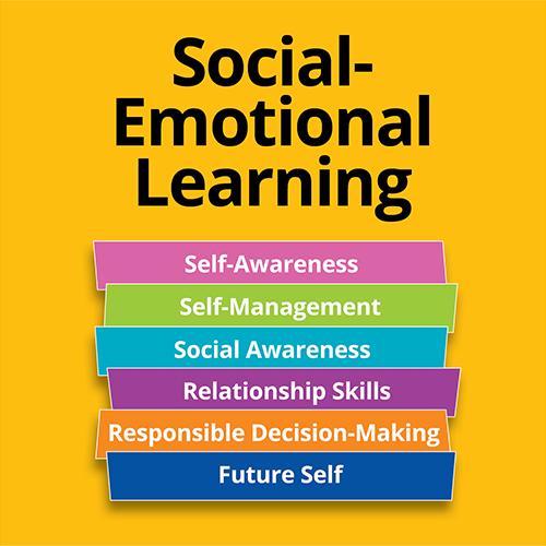 Creating Space for SEL and Wellness