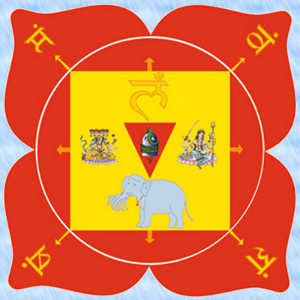 Muladhara Yantra/ Symbol