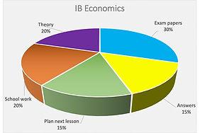 IB Econ.jpg