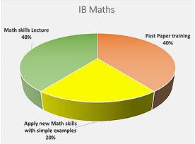 IB maths.jpg