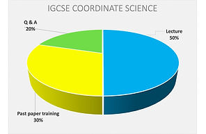 IGCSE COORDINATE SCIENCE .jpg
