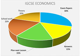 IGCSE economics .jpg