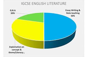 IGCSE ENGLISH LITERATURE .jpg