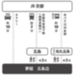 access_1.jpg