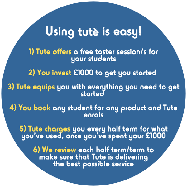 using tute is easy.png
