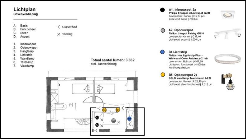 14_Lichtplan_bovenverdieping3.jpg