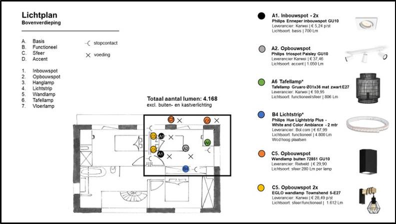 13_Lichtplan_bovenverdieping2.jpg