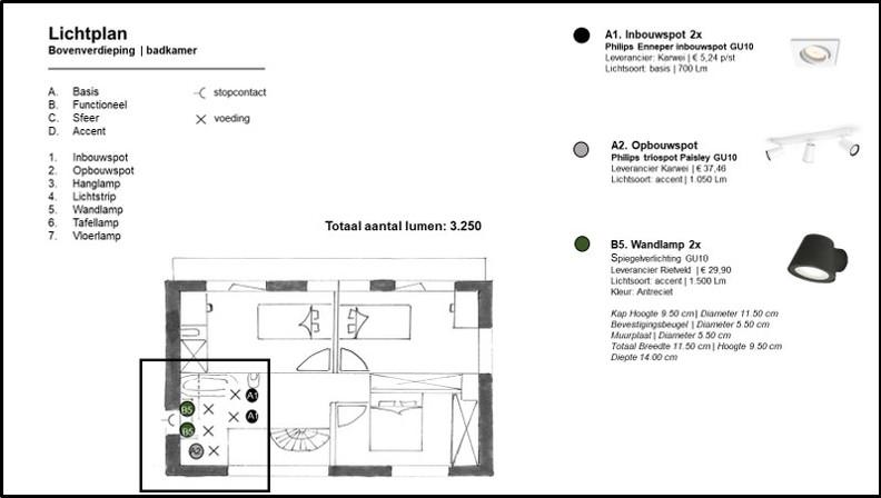 11_Lichtplan_badkamer.jpg