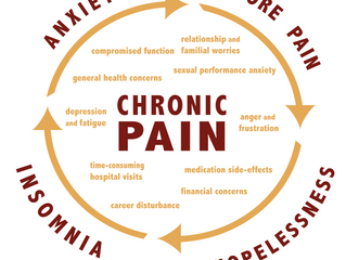 How Reflexology Helps with Chronic Pain