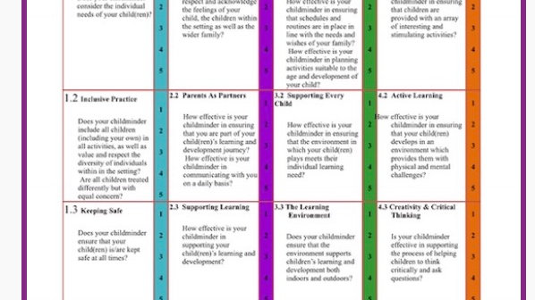 Childcare Parental Appraisal Forms