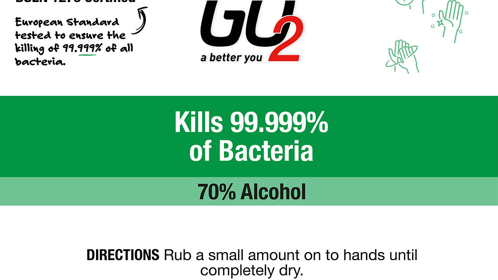 GO2 Anti Bacterial Hand Sanitiser Gel│70% Alcohol with Tea Tree│EN1276 500ml