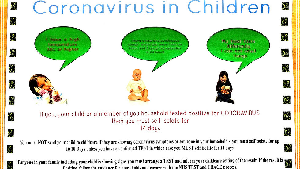 Personalised - Coronavirus in children A4 laminated Poster