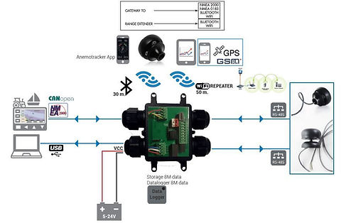 NMEA Connect Plus_Diagram.jpg