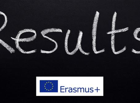 POP UP Arts Balkan | Erasmus+ R2/2020 KA105 Substituted