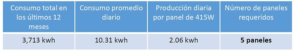 Ejemplo-paneles (1).png