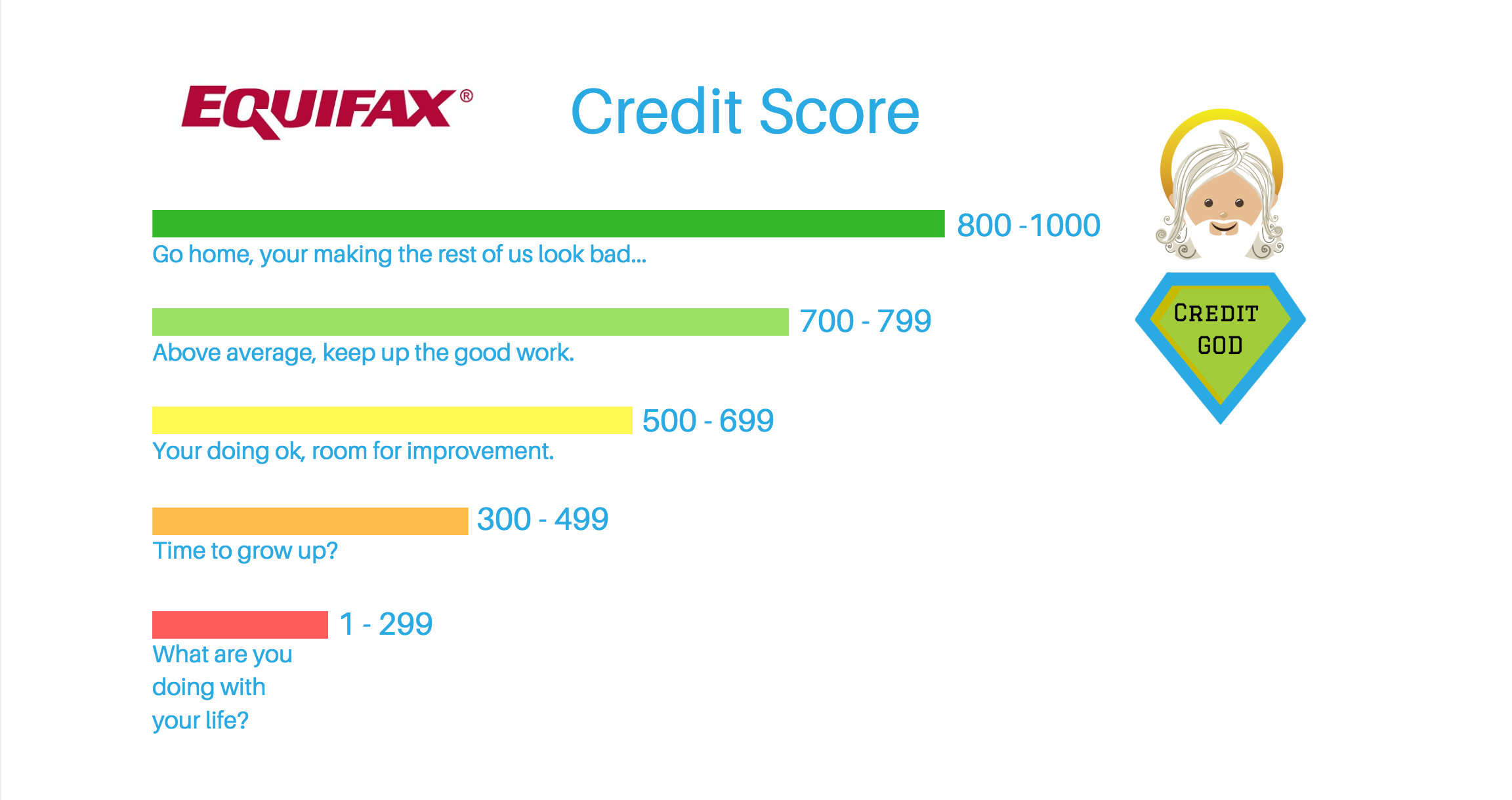 What You Need to Know About Credit Utilization