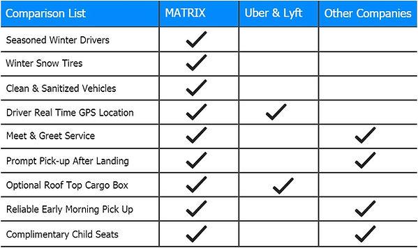 Park City Transportation Comparison.jpg