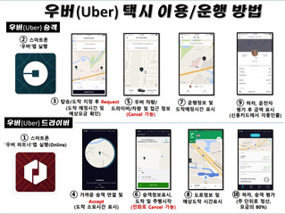 우리 곁에 있는 미래(3) – 공유경제의 성공 모델 우버(Uber), 난 휴스턴의 우버 드라이버 !