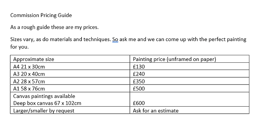 Commission pricing guide to Amy Hooton's