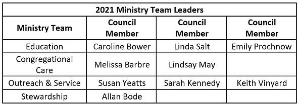 2021 Ministry Team Leaders.PNG