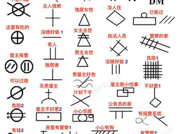 小偷在门前做标记的江湖传说,被比国警方证实了……这些符号啥意思?