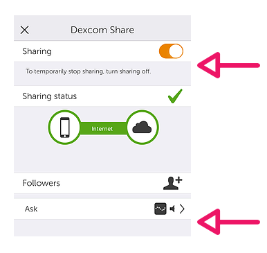 "Ensure the switch to enable sharing is switched on, and that under the ""followers"" section you have at least one follower listed."