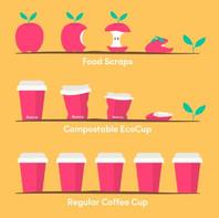 ec01 compostable.jpg