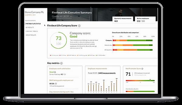 corporate wellness dashboard