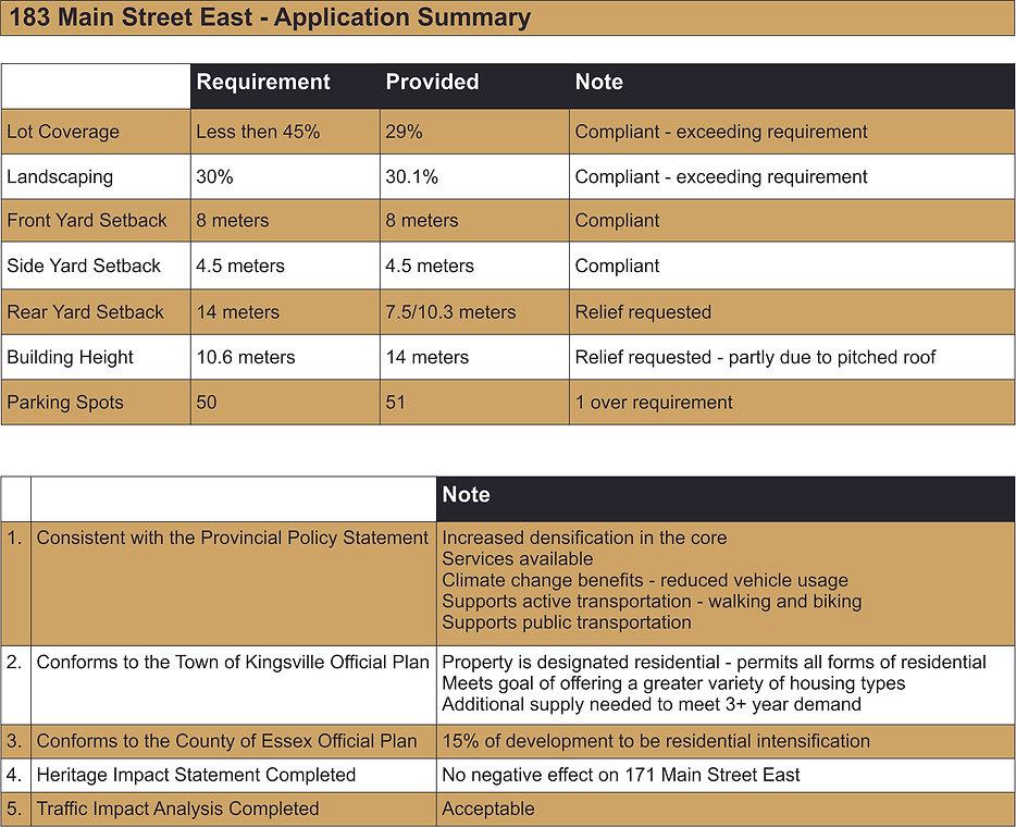 Application Overview Chart.jpg