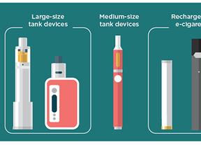 Youth & E-Cigarettes