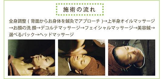 京美鍼コース施術の流れ