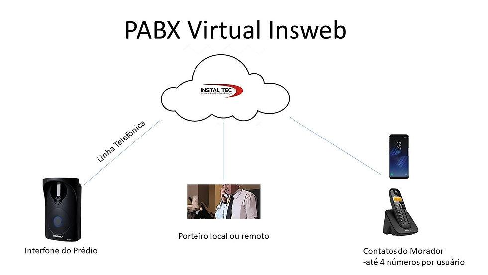 pabx.jpg