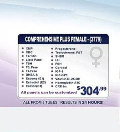 Comprehensive Plus Female Panel